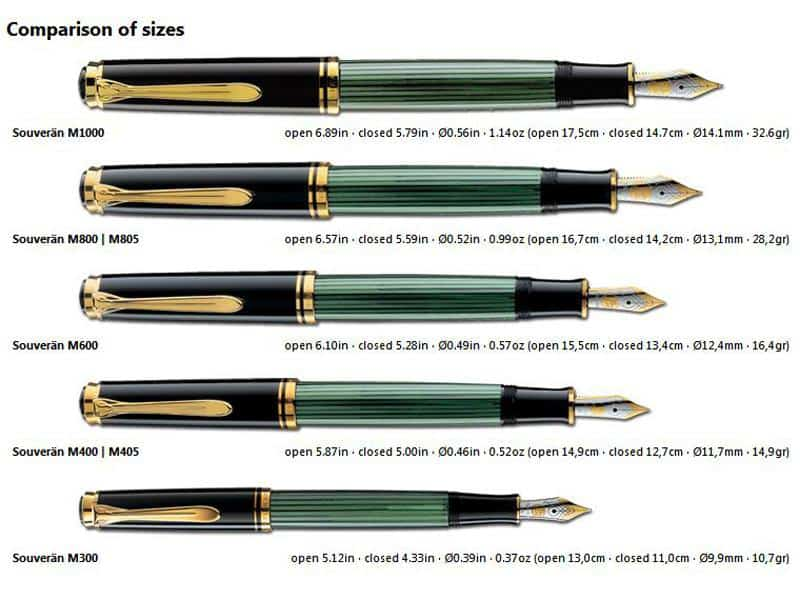 Pelikan M Series sizes