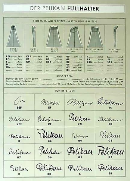 Pelikan nib brochure in German