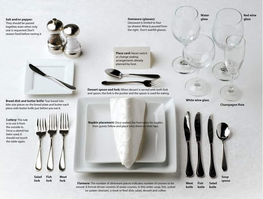 Rules of Civility A Guide to Etiquette amp More  : Dining Etiquette from www.gentlemansgazette.com size 845 x 640 jpeg 112kB