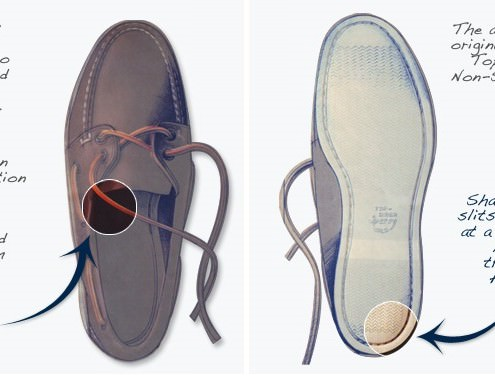 Sperry Top - Siders