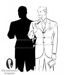 Suit Silhouette in 1934 with elevated waistline & pockets resulting in shorter lapels