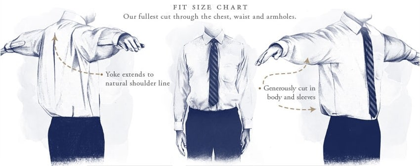 Men's Dress Shirt Style Guide - How To select Fit, Collar, Cuffs ...