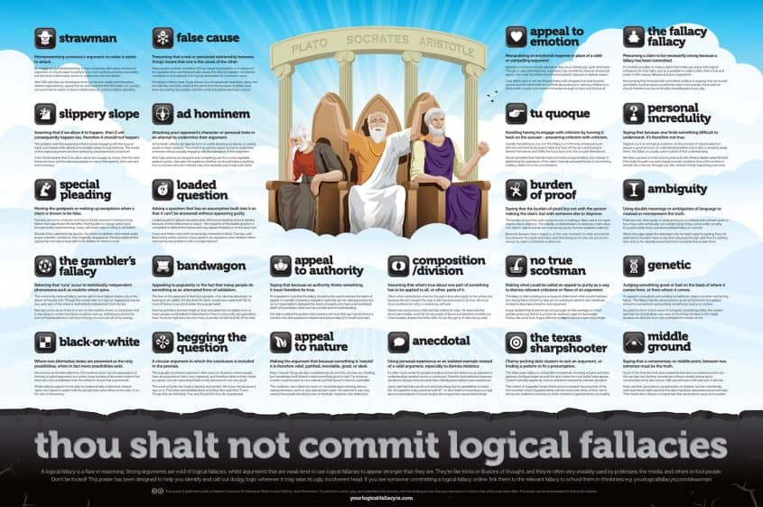 Learn the fallacies of logic to improve your conversational skills.