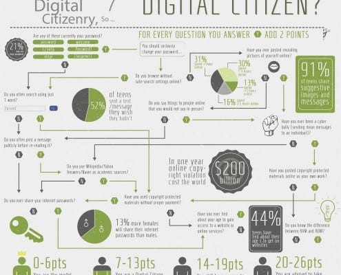 Mastering digital citizenry.