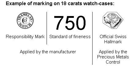 18k Hallmark Example