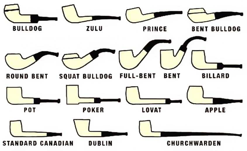 Pipe shape chart credit tobaccodays.com