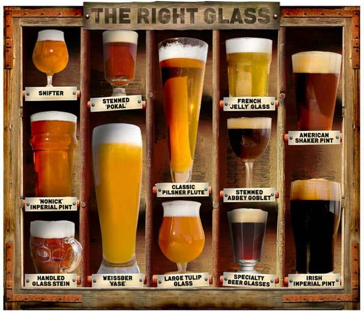 The Right Glass