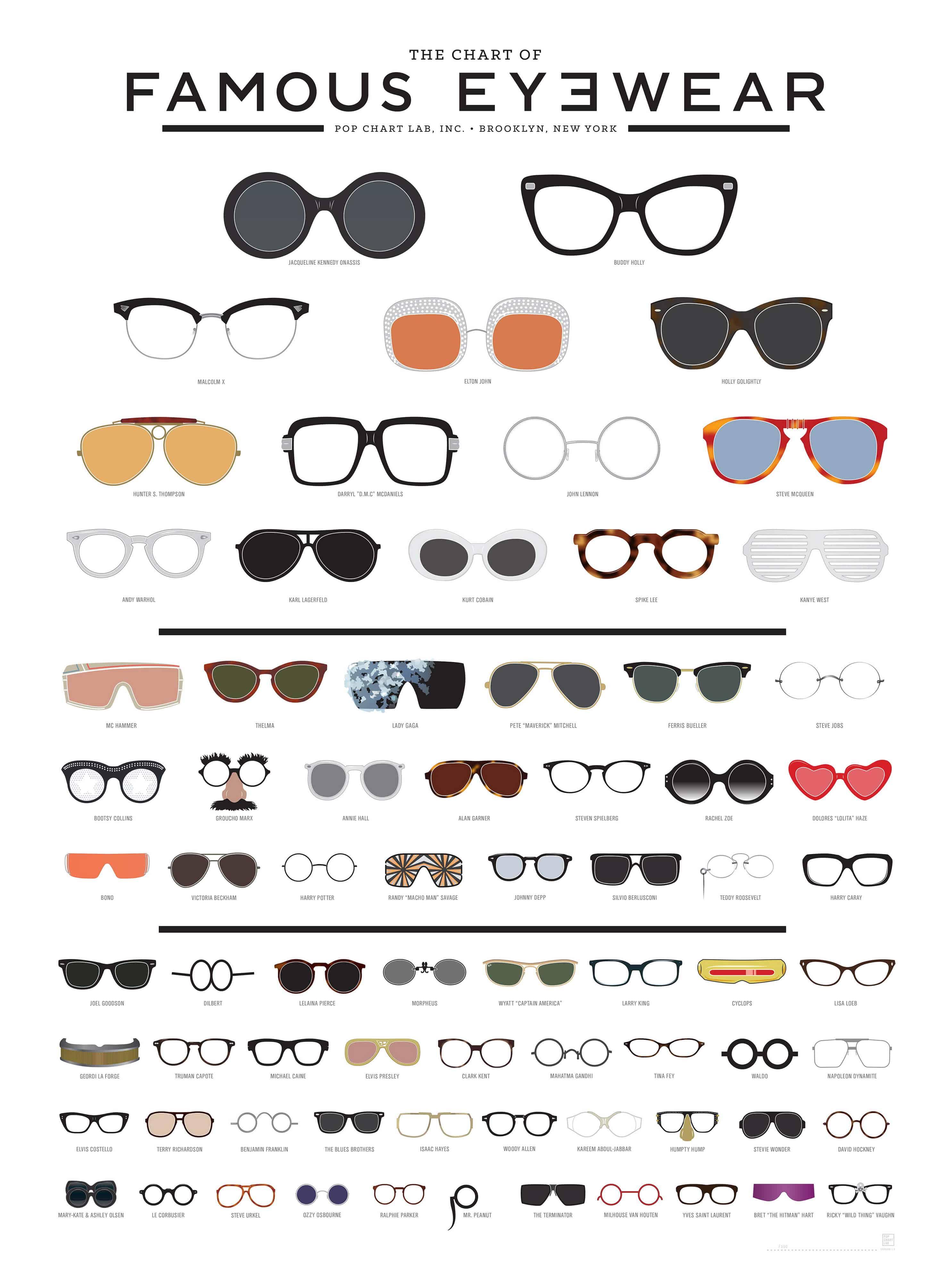Mens Eyeglasses Size Chart Bitterroot Public Library