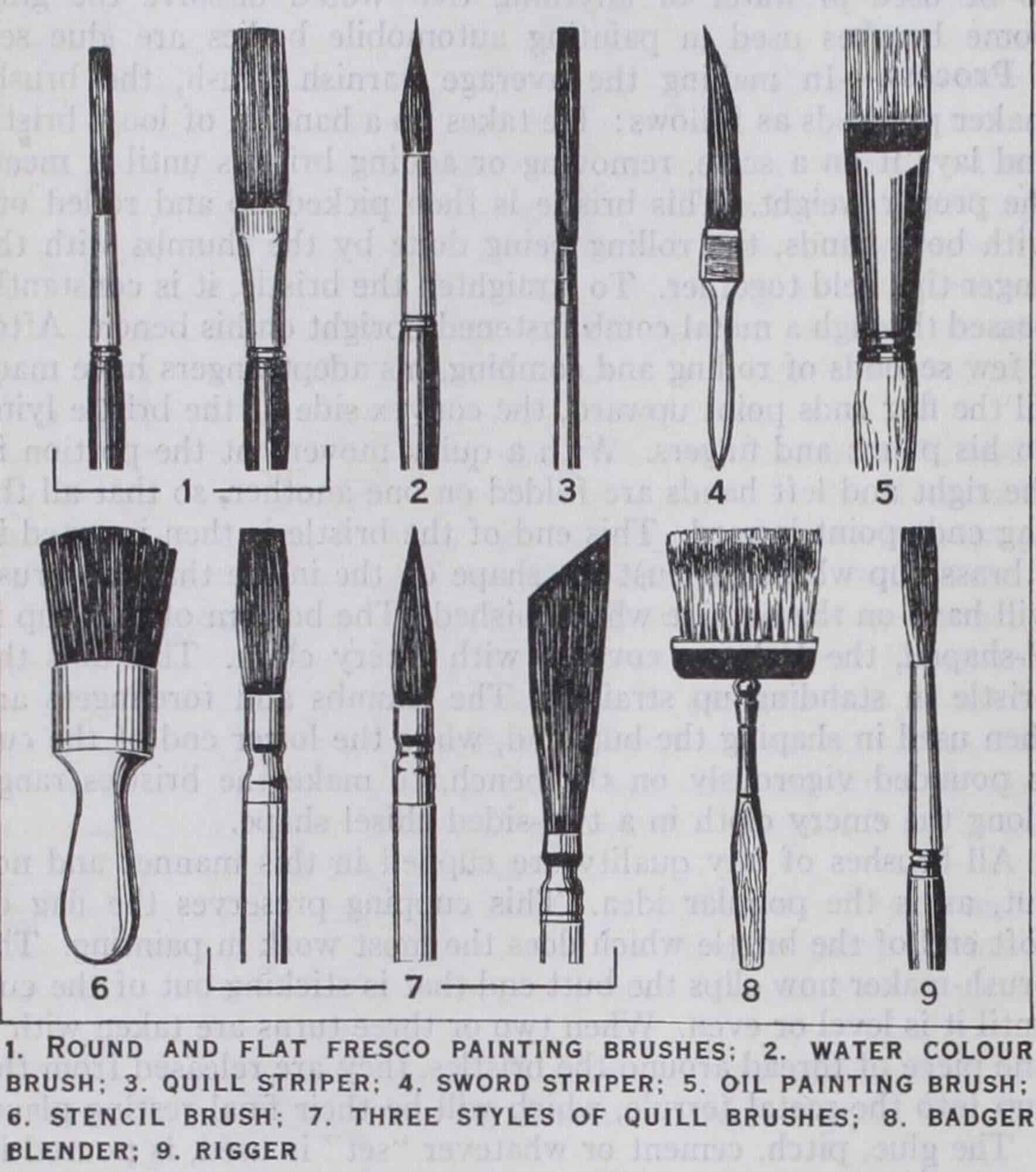 Types of paint brushes for oil painting