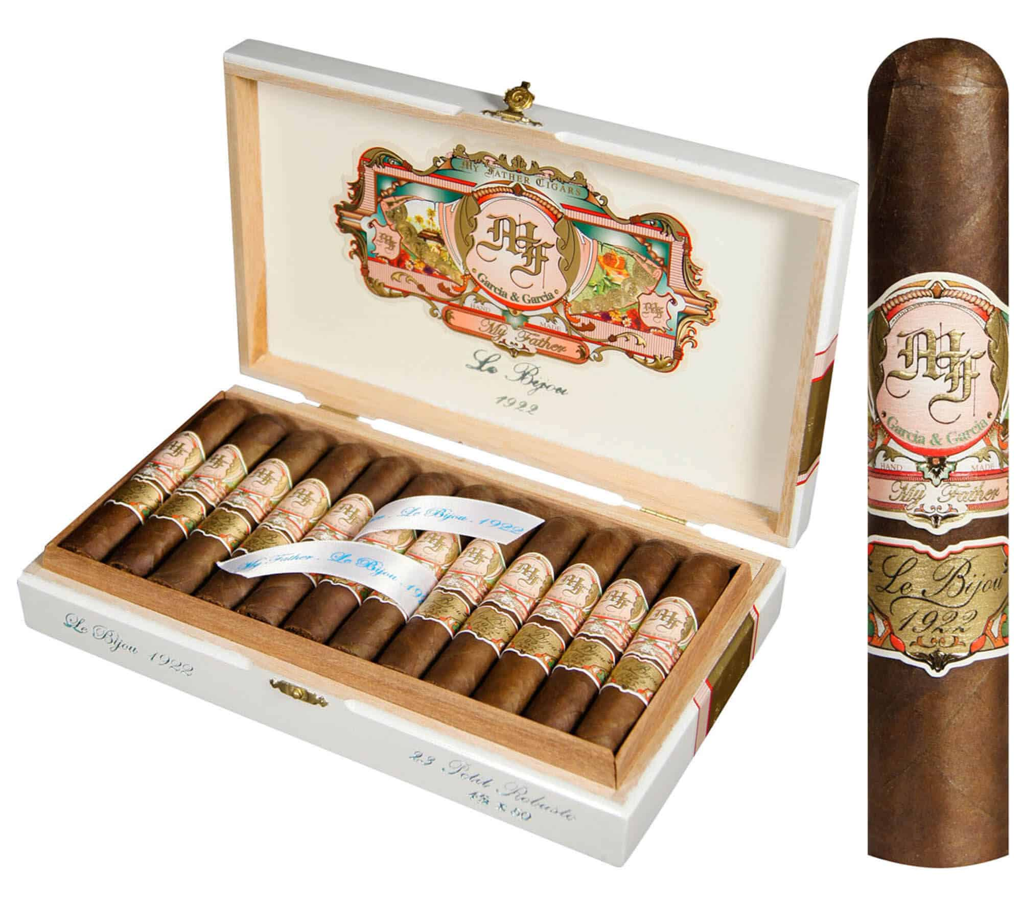Top Full Bodied Cigars of the World ― Gentleman's Gazette