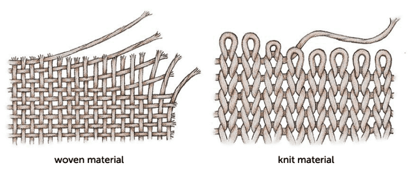 Difference Between Knitting And Weaving : The ultimate polo shirt guide — gentleman s gazette