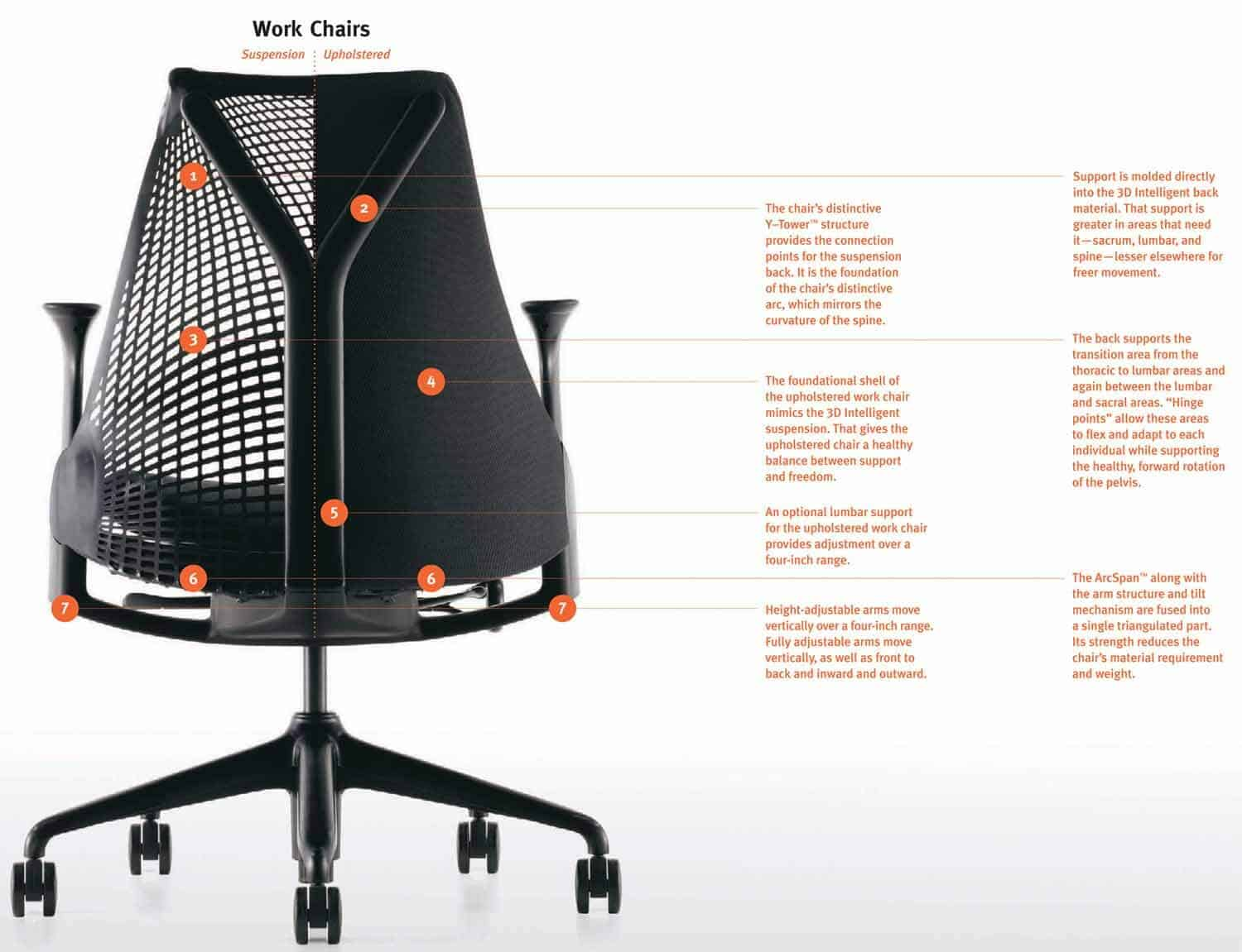 office chair guide. Herman Miller Sayl Office Chair Guide M