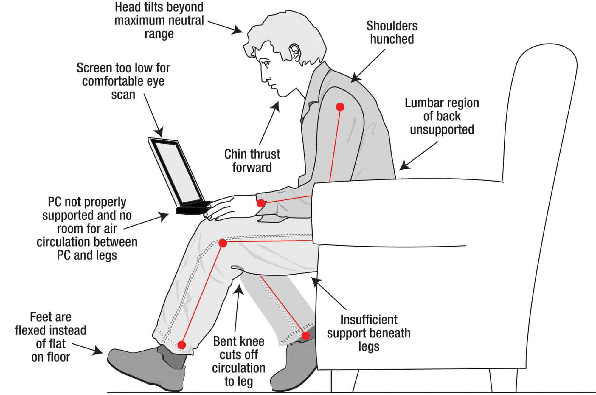 Office Chair Guide & How To Buy A Desk Chair + Top 10 ...