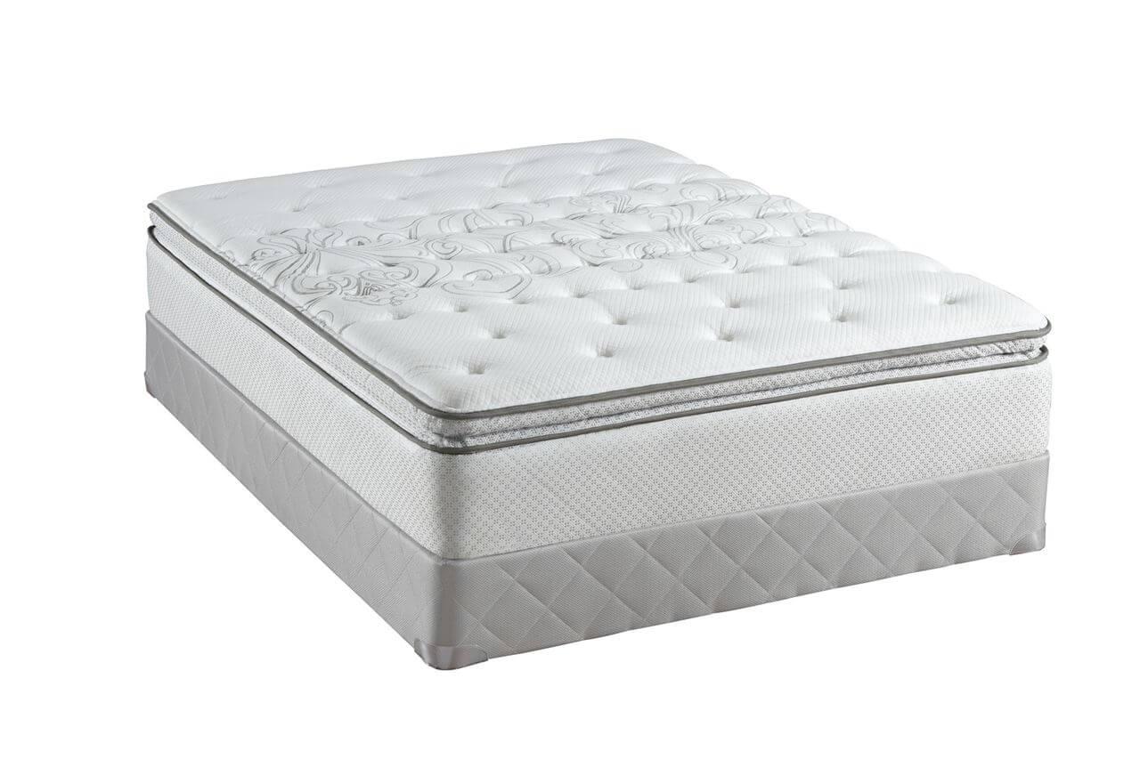Mattress buying guide gentleman 39 s gazette for Buying a mattress tips