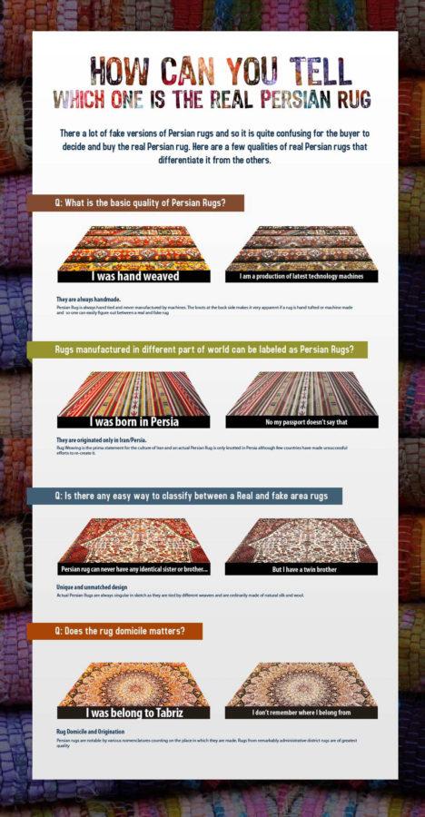 The Oriental Rug Guide — Gentleman's