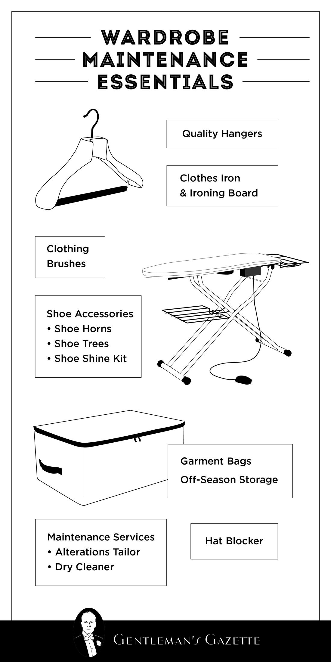 Wardrobe Maintenance Essentials