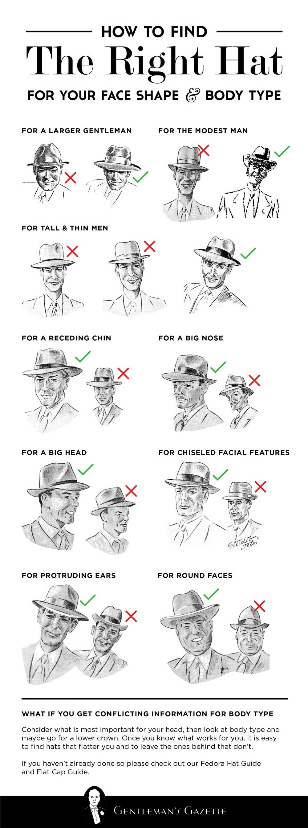 Awe Inspiring How To Get The Right Hat For Your Face Shape Body Type Schematic Wiring Diagrams Amerangerunnerswayorg