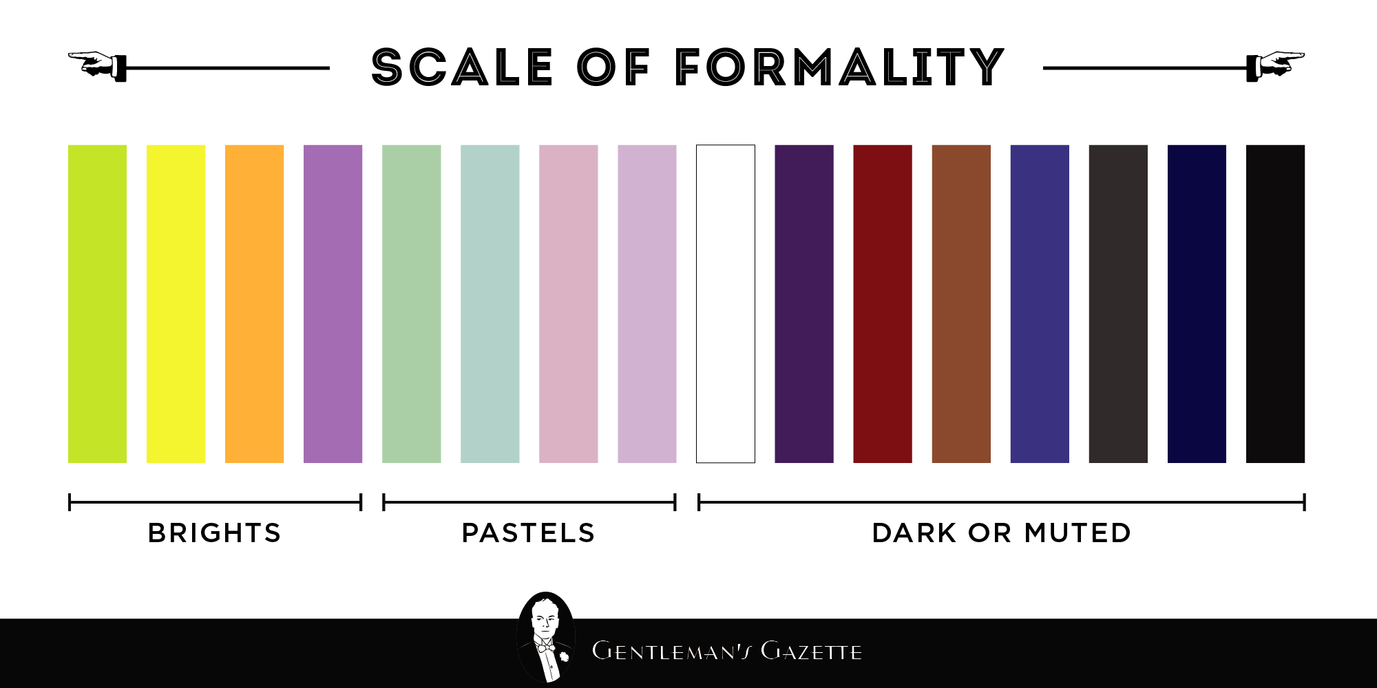 Colors formality scale