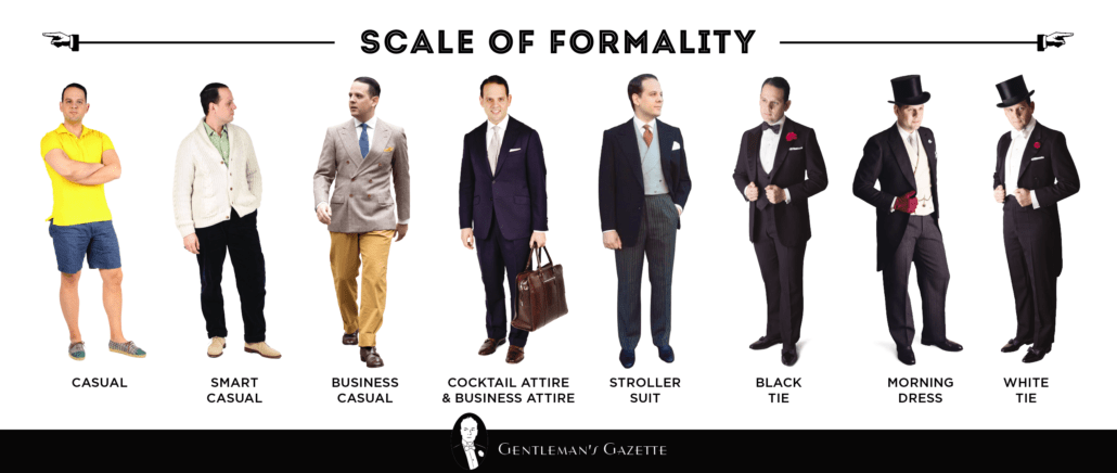 Cocktail Attire For Men - Dress Code