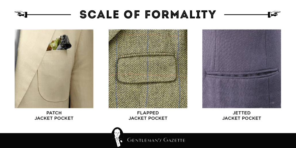 Jacket pockets formality scale