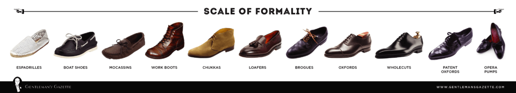 Shoes Formality Scale