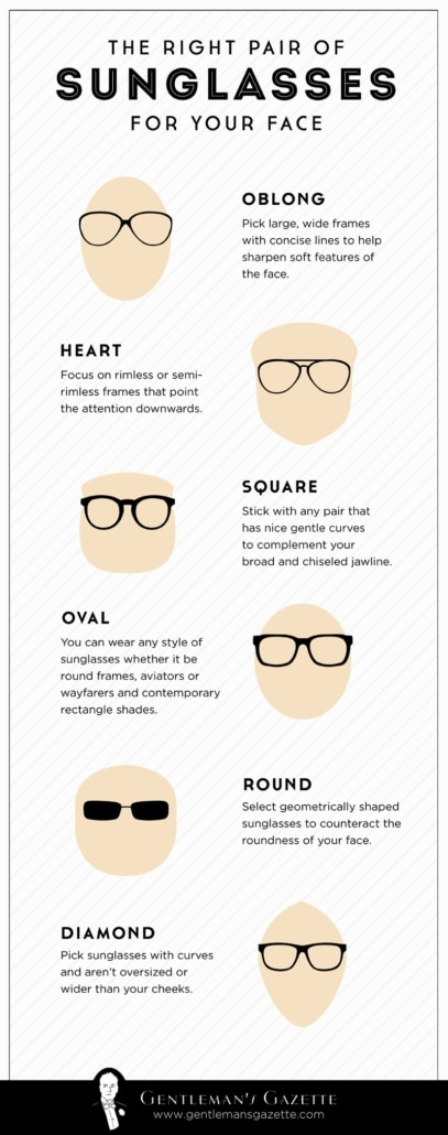 Right Sunglasses For Your Face Shape